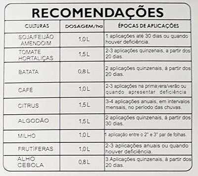 recomendacoes